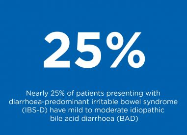 High prevalence of idiopathic bile acid diarrhoea among patients with diarrhoea-predominant irritable bowel syndrome based on Rome III criteria